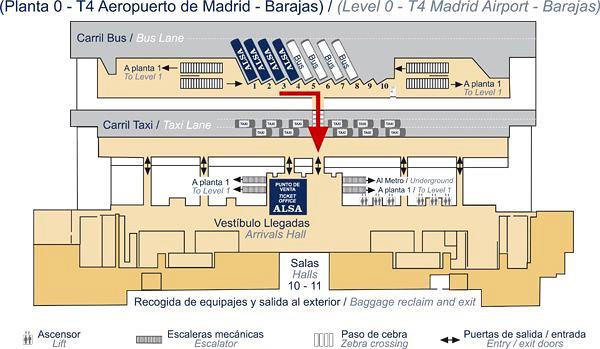 Taxi Aeropuerto Madrid 6