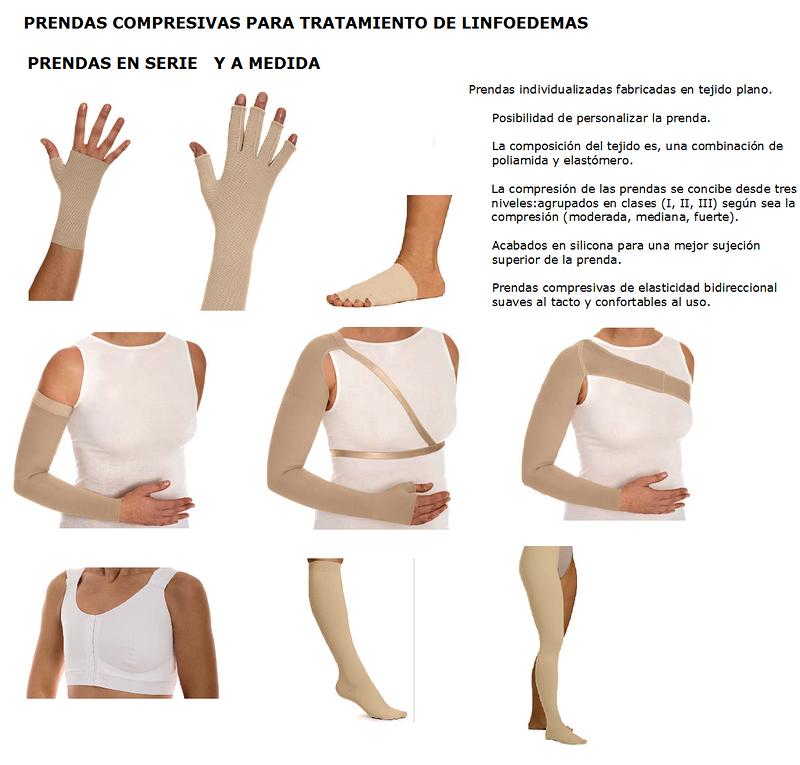 Ortocentro Majadahonda Ortopedia y Ortocentro Colon Clínica 9