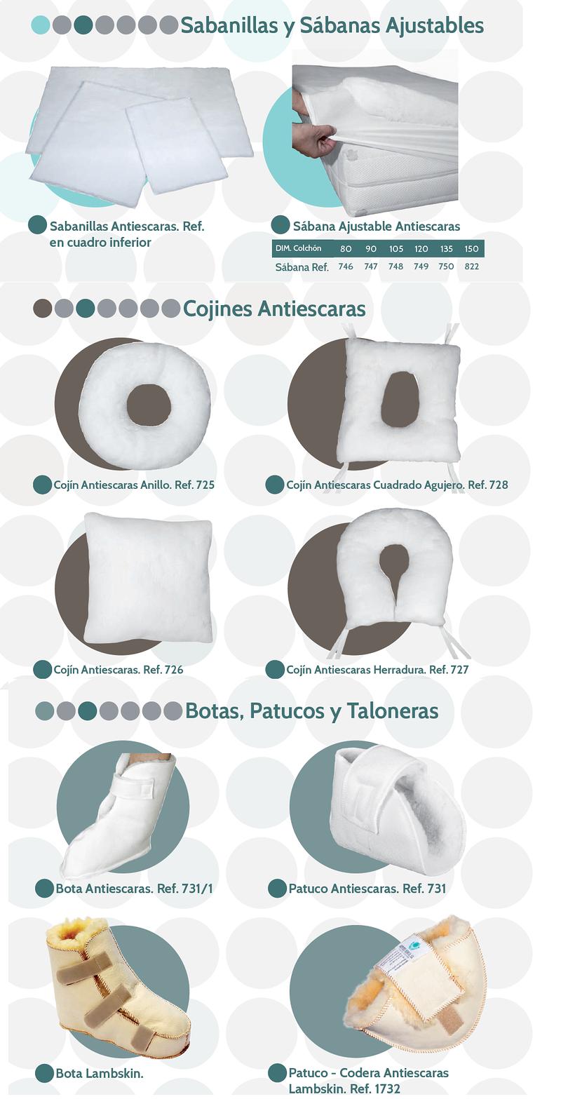 Ortocentro Majadahonda Ortopedia y Ortocentro Colon Clínica 4