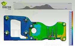 Trazza Design - Consultoría industrial 2