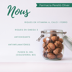 Imagen de Farmacia Margarita Perello Oliver